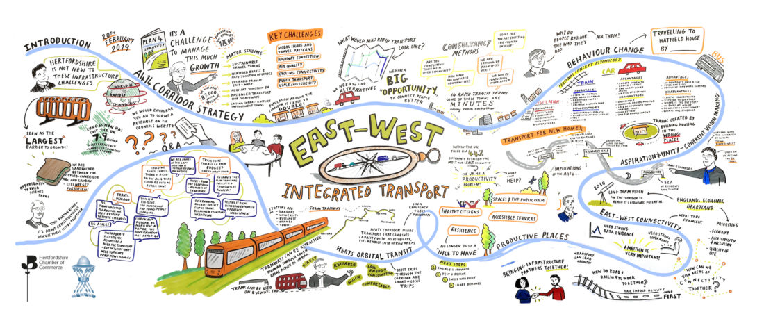 integrated-transport-east-west